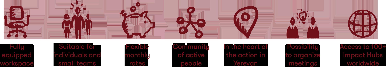 Impact Hub Yerevan membership benefits